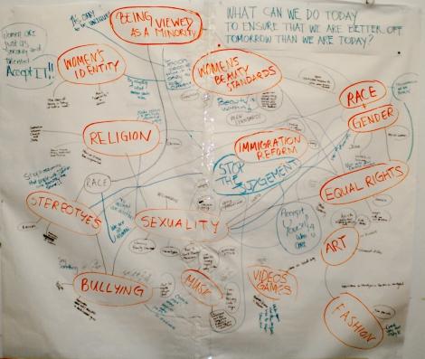 Brainstorm_map